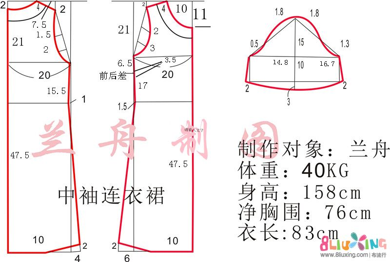 布藝兒童長袖連衣裙的制作圖解