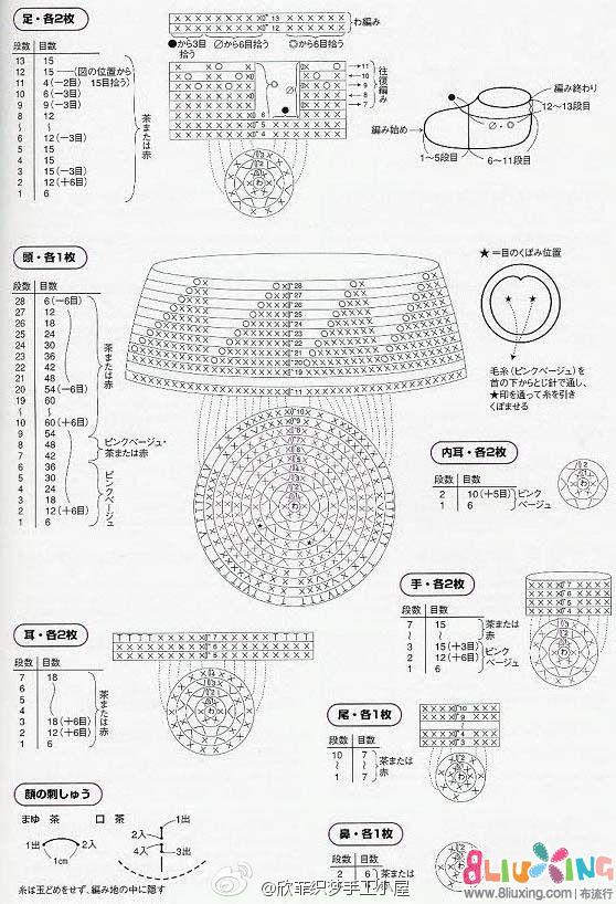 【图纸】钩针-唐老鸭玩偶-宝宝下载专区布流魔兽世界6.1阶4图纸图片