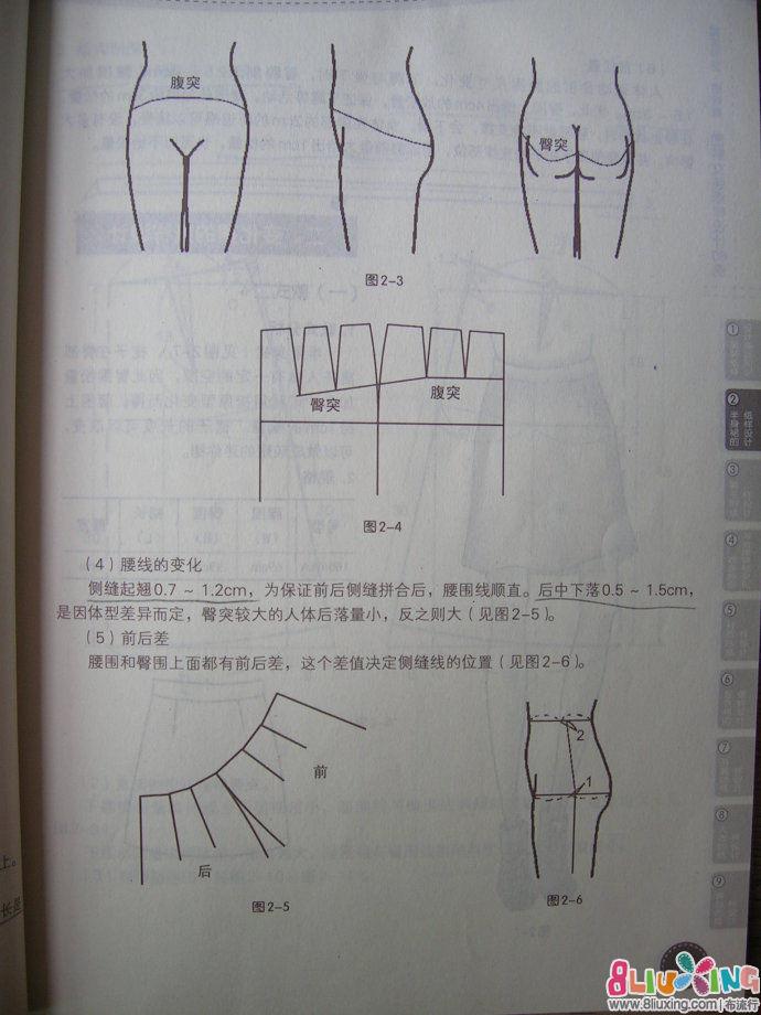 图纸图纸流行图-女士下载专区布剪裁手工制VlC79002.53短裙图片