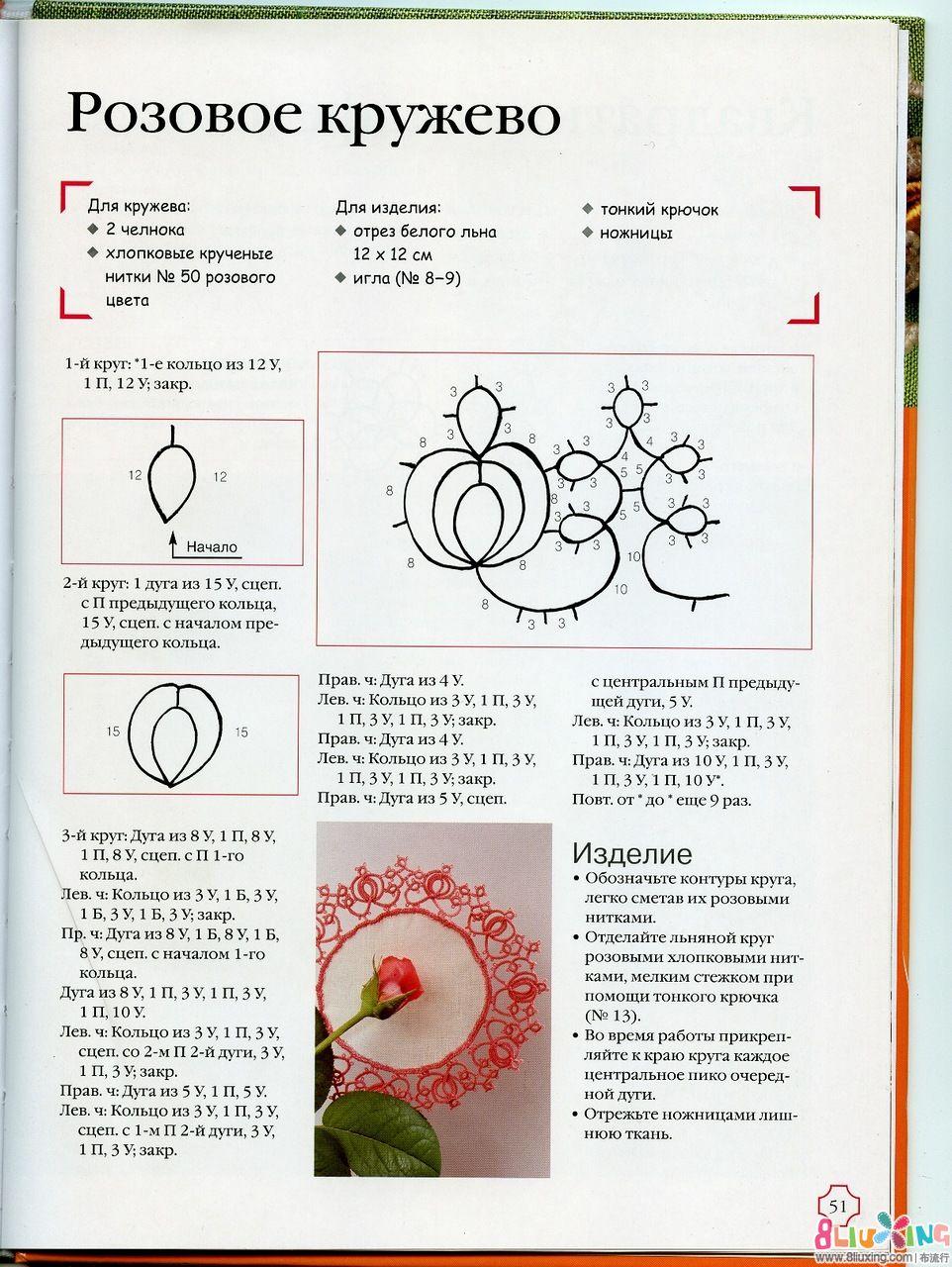 【梭编】多重花边图片的装饰圆圈-专机下载元宝图案的v花边图纸图纸图片