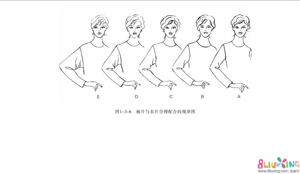 图纸袖型-地方下载专区布流行打印图纸服装的秦皇岛图片