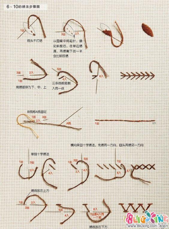 缝衣服针法图解