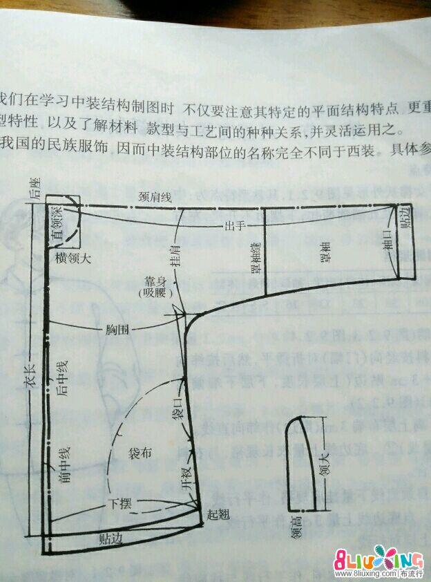 [转载]式上衣和裤子裁剪图---太极服或者室内穿