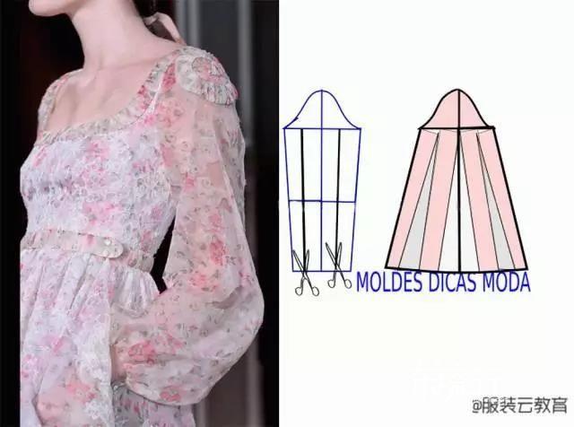 一些连衣裙大摆裙的服装裁剪图