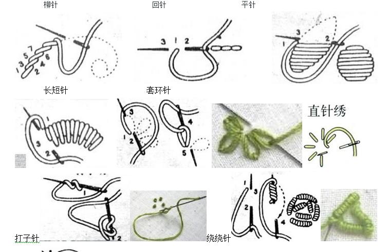 刺绣的基本针法解读