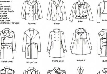 服装术语 - 上装的成品术语